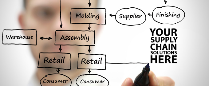 supply-chain-project-management